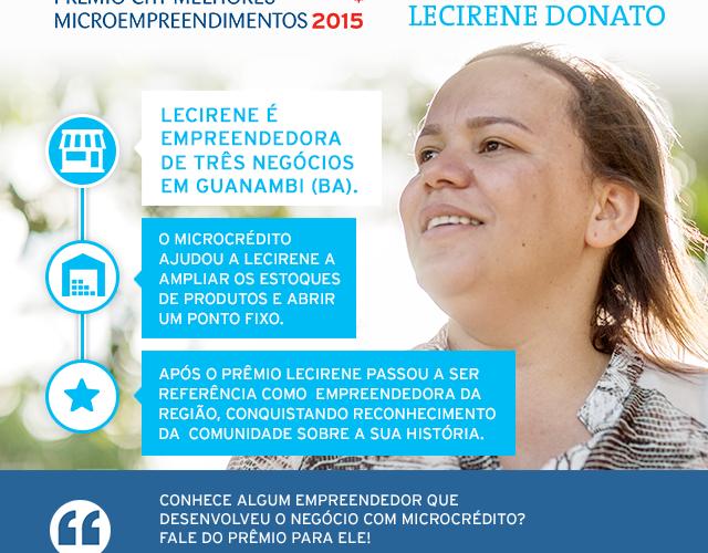 (Português) Prorrogadas as inscrições para o Prêmio Citi Melhores Microempreendimentos até dia 12 de fevereiro
