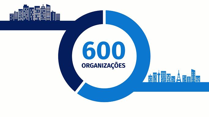 Mais de 600 organizações fazem parte do primeiro Mapa do Apoio ao Microempreendedor Brasileiro